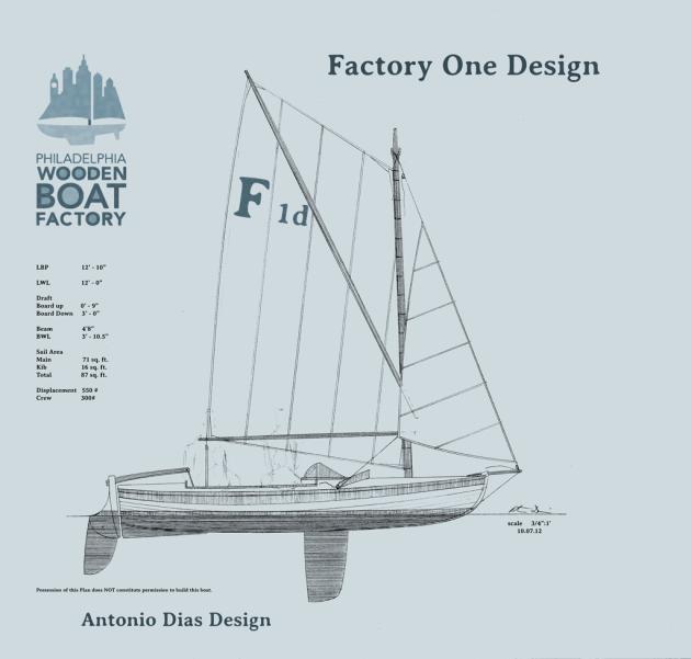wooden design plans