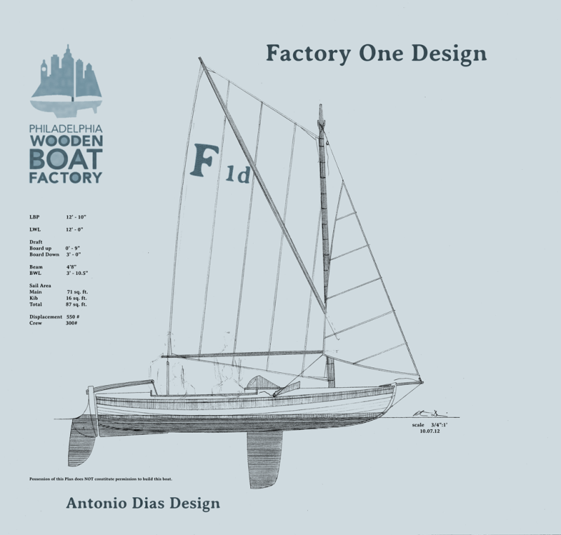 Sailboat Plans Pdf Wood Sailboat Plans