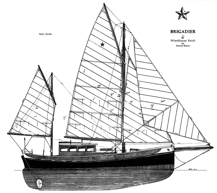 36' Brigadier Sail Plan