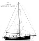 Arthur H Davies, Bermudan Cutter