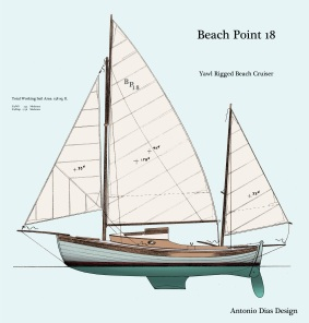 Beach Point Gunter Sail Plan color