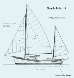 Beach Point Gunter Sail Plan keeled