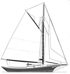 Defiance, Sail Plan