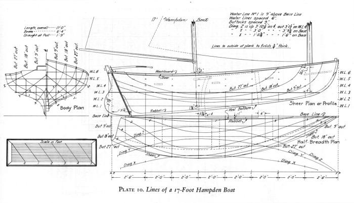 17' Hampton Boat